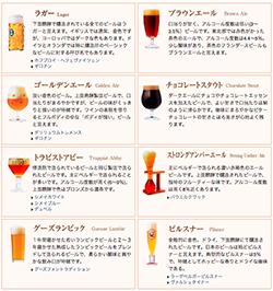 ビールのタイプと色について